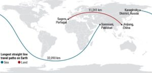 Η μεγαλύτερη ευθεία γραμμή σε ξηρά και θάλασσα